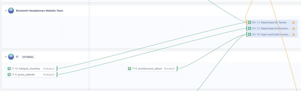 Agile Hive external-dependencies-1024x310