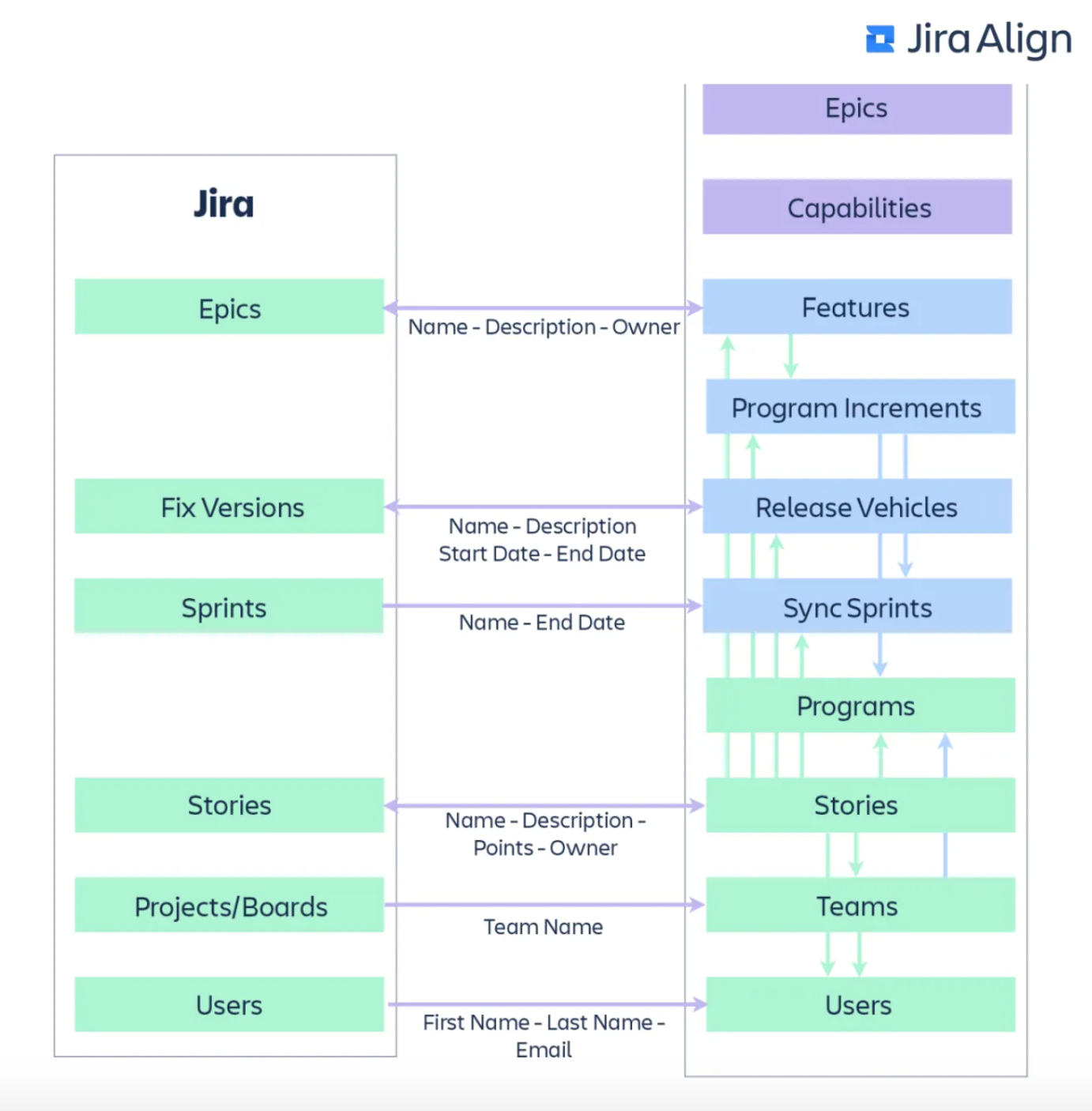 Jira Data Center Naming-Konventionen