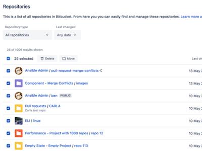 Bitbucket Data Center Artikelbild
