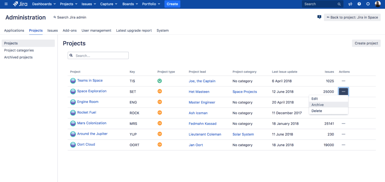 Atlassian Cloud Archivierung