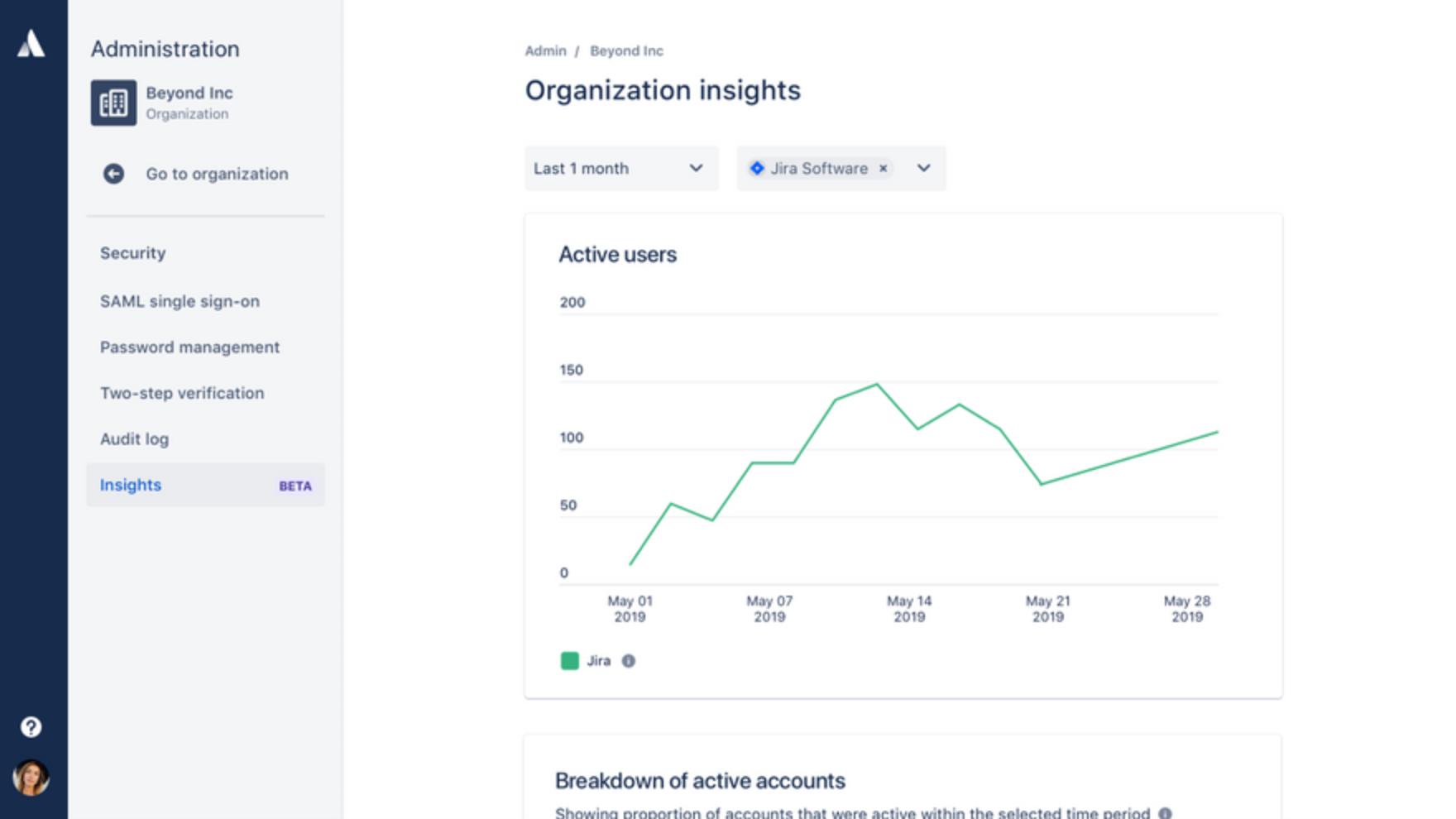 Atlassian Cloud Produktnutzung
