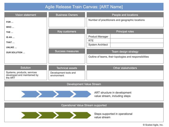 safe-implementierungs-roadmap 5